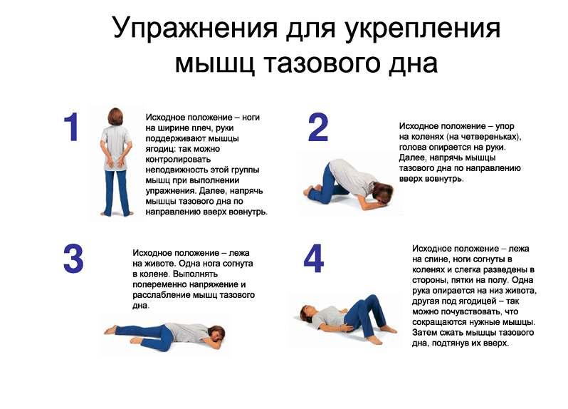 Укрепление мышц влагалища